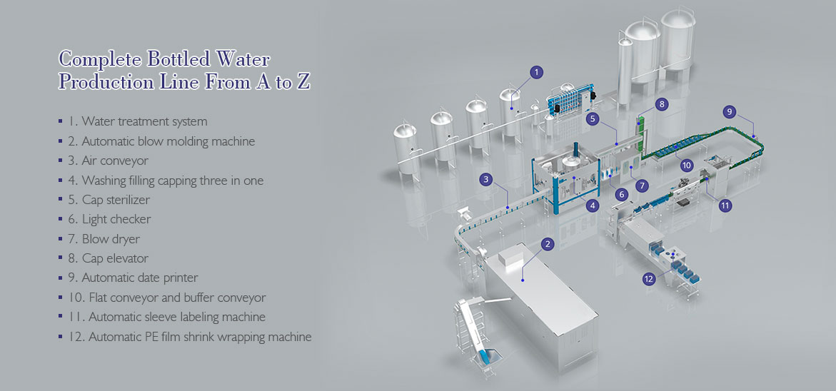 water filling line 3D configuration