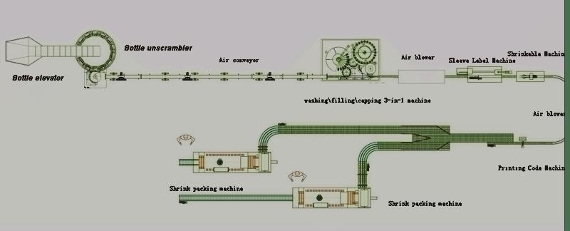 Water Filling Machine Capacity Turn-key Project Automatic Water Filling Machine